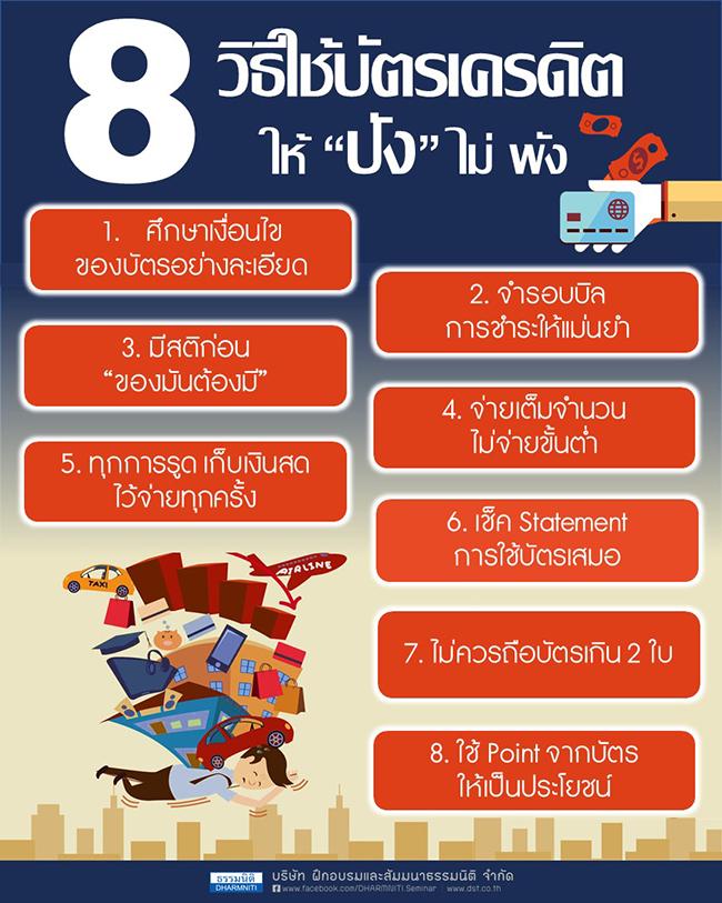 8 วิธี ใช้บัตรเครดิตให้ ปัง ไม่พัง